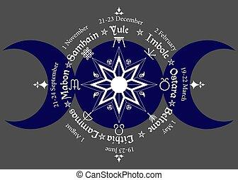 festivals., noms, solstices, pentagram, année, roue, symbole, païen, compas, annuel, holidays., lune, wicca, wiccan, triple, déesse, milieu, calendrier, celtique, saisonnier, cycle