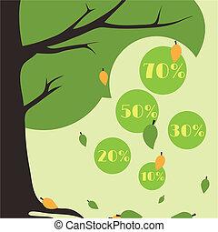 feuilles, arbre, vente, automne, infographics, tomber, carte