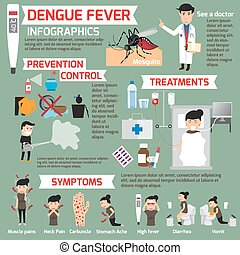 fièvre, gabarit, symptômes, dengue, infographics., vecteur, conception, détails, malade, prevention., femmes, illustration.