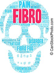 Fibro word cloud on a white background.