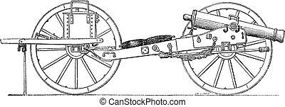Field gun vintage engraving.