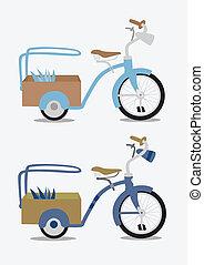 fiets, ouderwetse