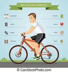 fietsende , spotprent, man