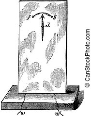 fig., 型, 針, -, 単一, 4., テレグラフ, engraving.