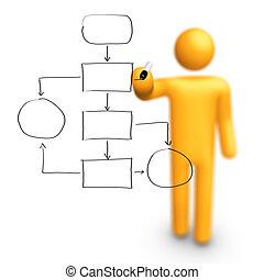 figura, diagramma flusso, bastone, disegno, vuoto