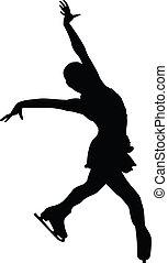 figura feminina, patinador, silueta