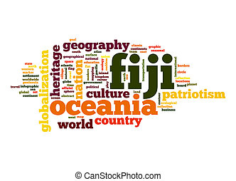 Fiji word cloud