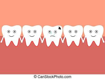 fila, ha, denti, carie, uno