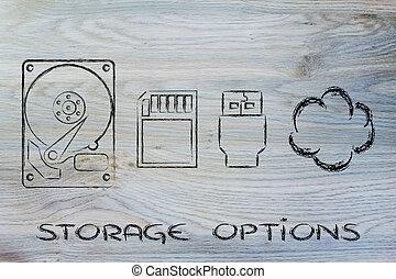 file storage solutions: hard disks, sd card, usb key or cloud storage