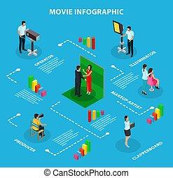 film, infographic, schietende , mal