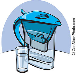 filtro água