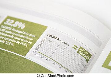 fim, vista, de, um, gráfico, de, a, referência, taxas, de, euribor, (euro, interbank, oferecido, rate), ligado, um, jornal.
