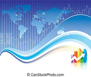 finanças globais