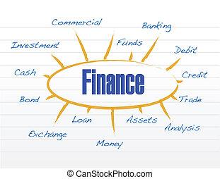 finanças, modelo, ilustração, desenho