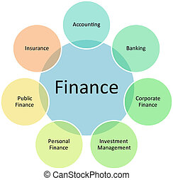 Finance classification business diagram