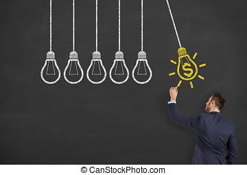 Finance Idea Concept Drawing Work o