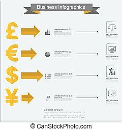 Finance, Money infographics. Currency symbols: dollar, euro, pound, yen.