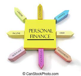 finance personnelle, concept, sur, arrangé, notes collantes