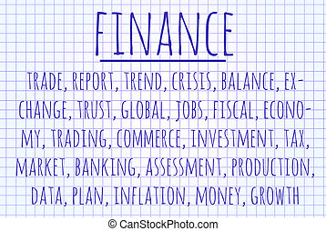Finance word cloud