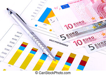 Financial Analysis with charts and currency