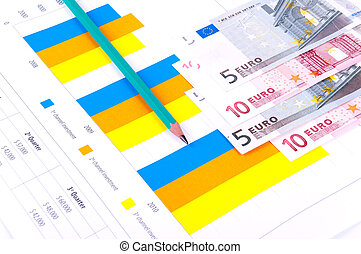Financial Analysis with charts and european currency