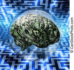 Financial Brain