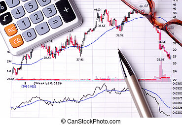 Financial Chart - Print Out Of Financial Graphs With A...