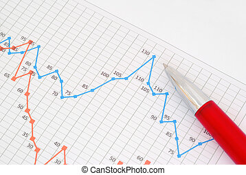 Financial chart with a red pen