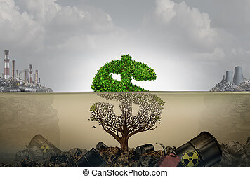 Financial Cost Of Polluted Environment