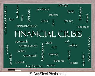 Financial Crisis Word Cloud Concept on a Blackboard