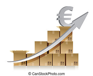 Financial euro box graph