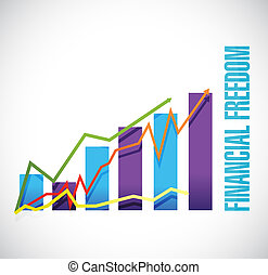 financial freedom business graph sign concept