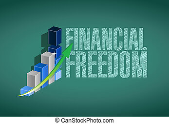 financial freedom graph boards sign concept