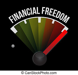 financial freedom meter sign concept
