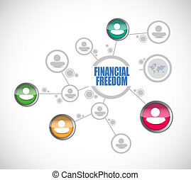 financial freedom network diagram sign concept