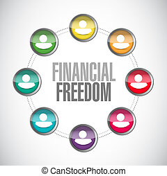 financial freedom network sign concept
