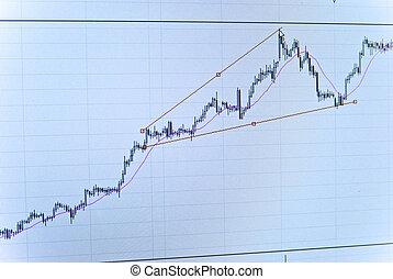 financial graph business chart