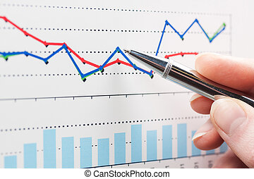 Financial graphs analysis