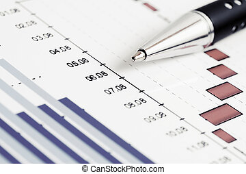 Financial graphs and charts