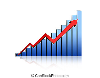 growth stats