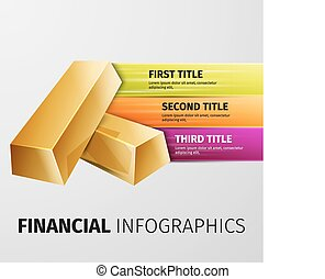 financial infographics