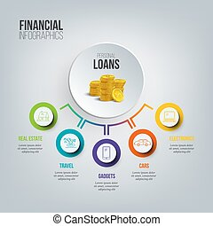 Financial infographics. Personal loans illustration. Vector consumer credit marketing template.