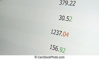 Financial information on the computer display