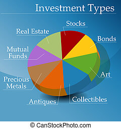 Financial Investment Types - An image of a pie chart showing...