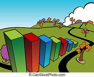 Financial Landscape