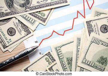 financial profits
