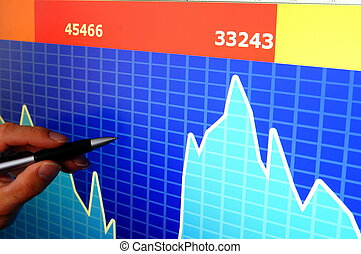 financial stock market