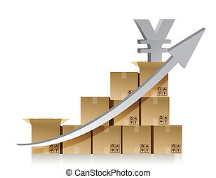 Financial yen box graph