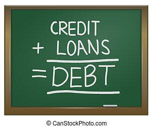 financieel, lesson.
