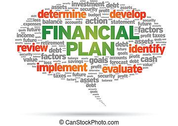 financieel plan